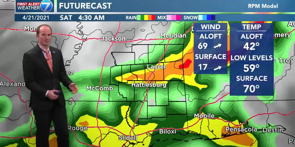 Chilly overnight, chance for storms Friday and Saturday