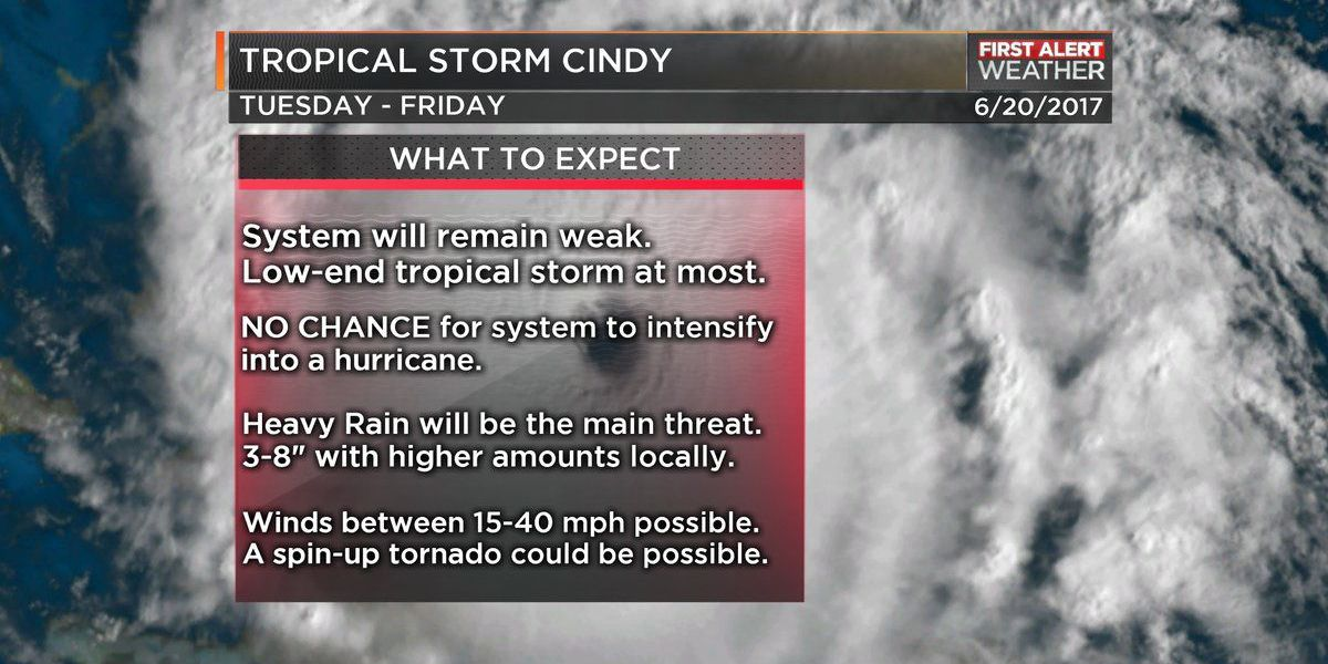 FIRST ALERT UPDATE: Tropical Storm Cindy Tuesday afternoon update