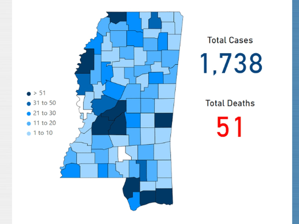 1,738 COVID-19 cases reported statewide; 110 are in the Pine Belt