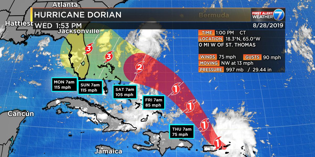 First Alert: Tracking Hurricane Dorian and what it means for