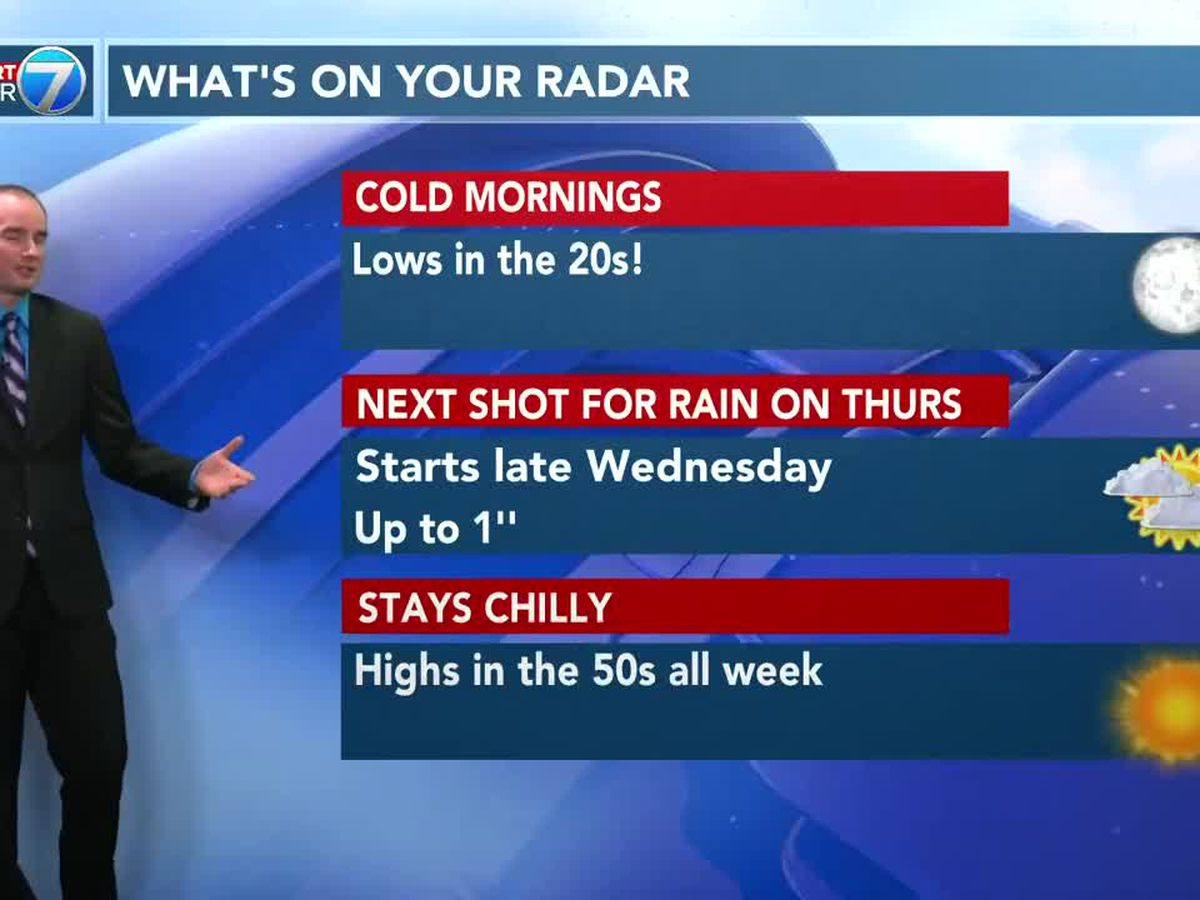Freezing temperatures expected this week