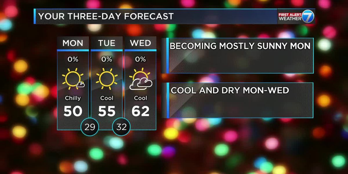 Looking Ahead: Monday Forecast