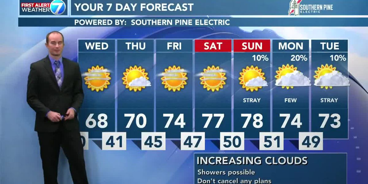 Chilly overnight followed by beautiful Wednesday