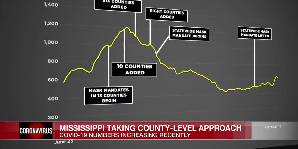 Mississippi taking county-level approach