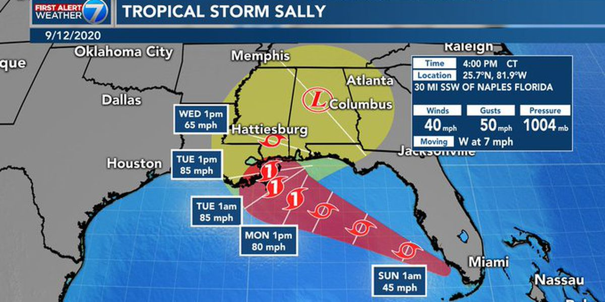 Tropical Storm Sally forecast to track across Pine Belt next week