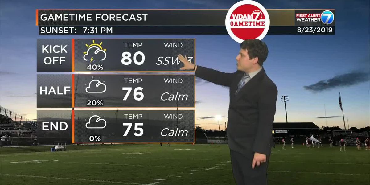 First Alert: Grab your raincoat; scattered t-storms likely for Friday night football