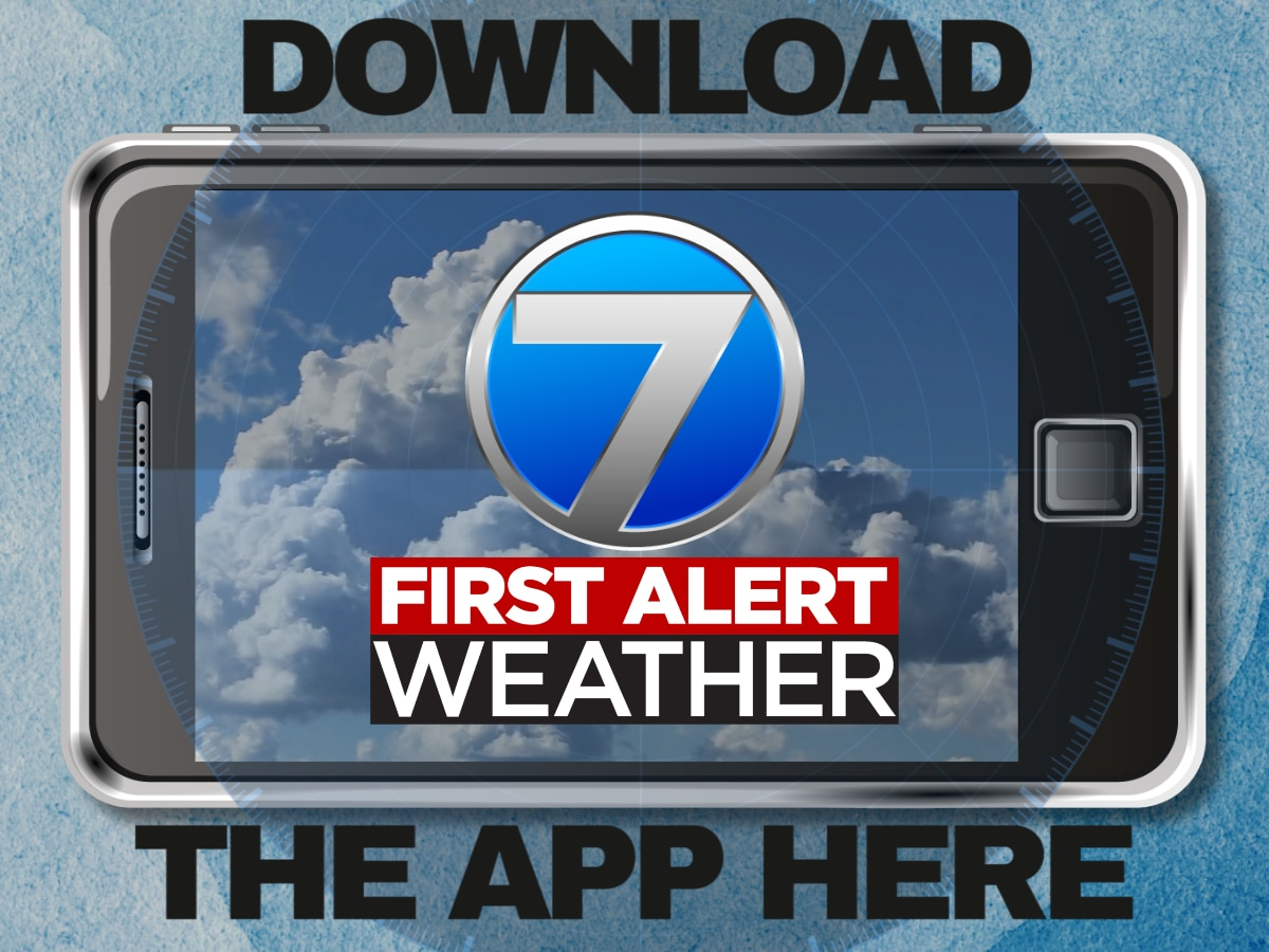 First Alert: Scattered thunderstorms possible for Pine Belt early in week