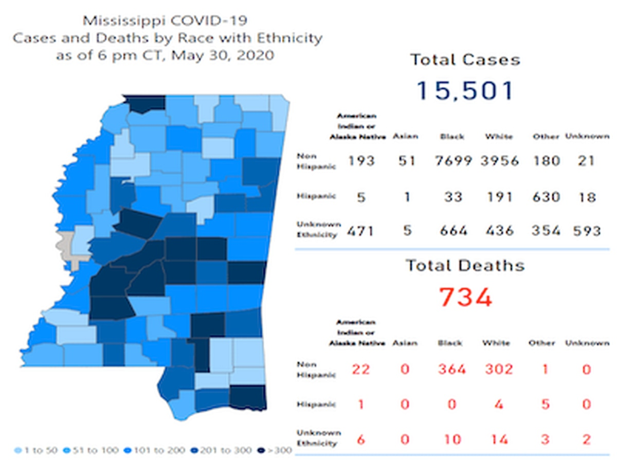 15,501 COVID-19 cases confirmed, 11 additional deaths reported statewide