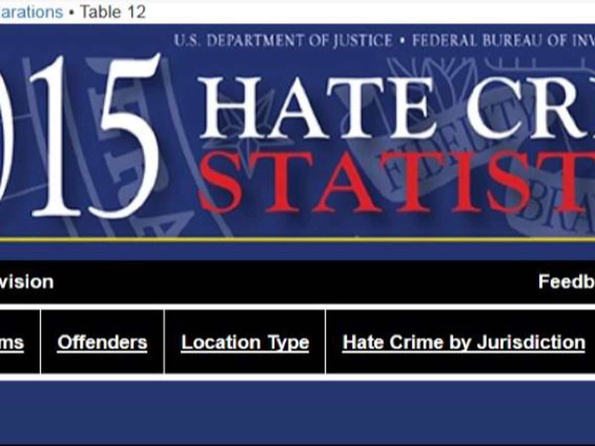 WDAM Investigates: Hate crime numbers don't add up