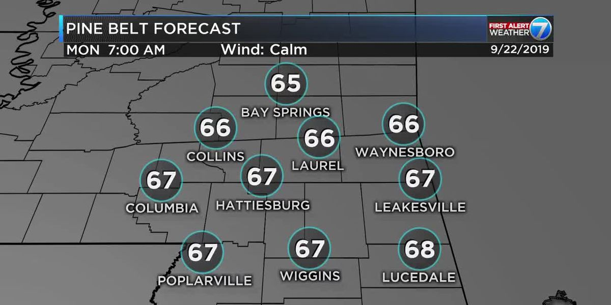 First Alert: Monday forecast