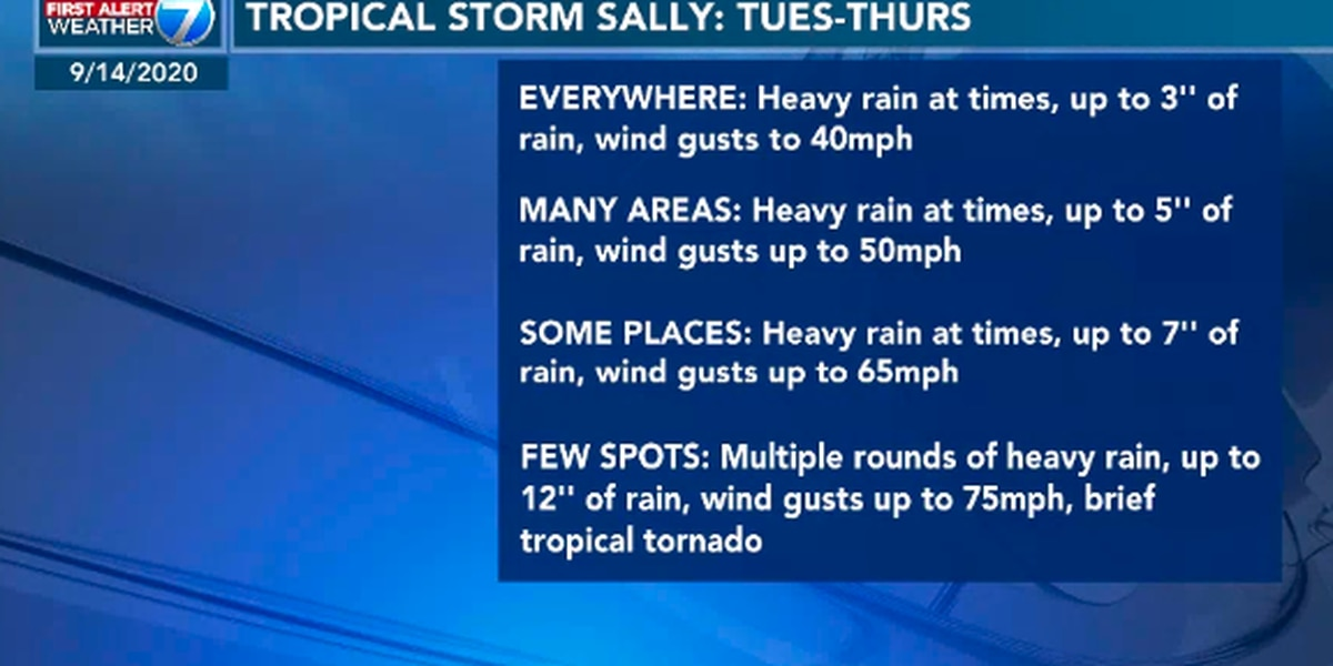 First Alert: Sally strengthens to Category 2 hurricane
