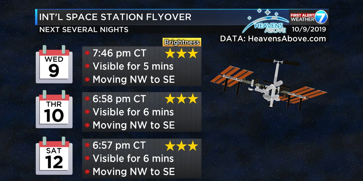 Look Up: The ISS will fly overhead in the coming nights