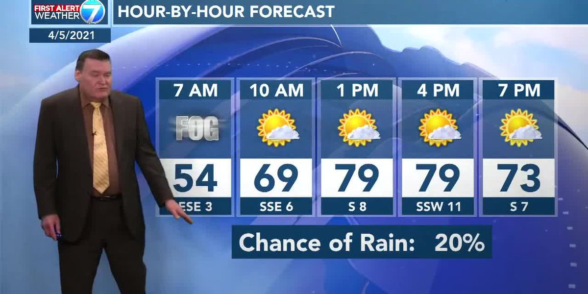 Possible showers for Pine Belt Tuesday