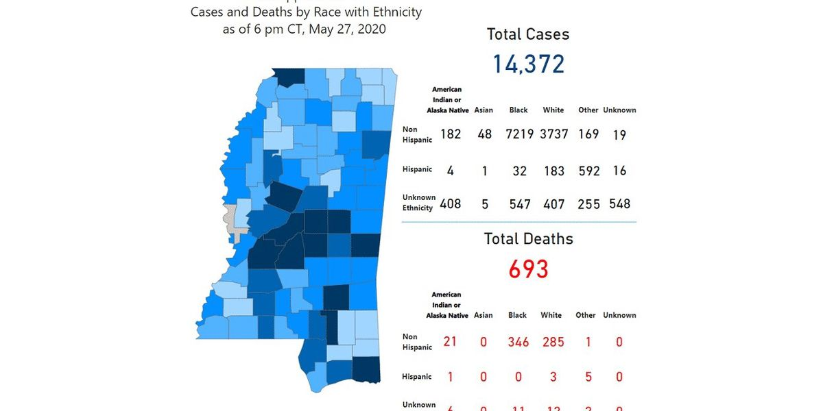 23 new COVID-19 deaths reported statewide; 6 in the Pine Belt