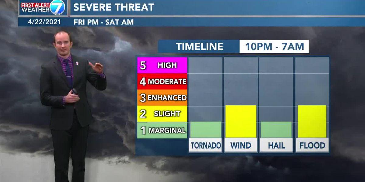 Storms to pass through Friday night, Saturday morning