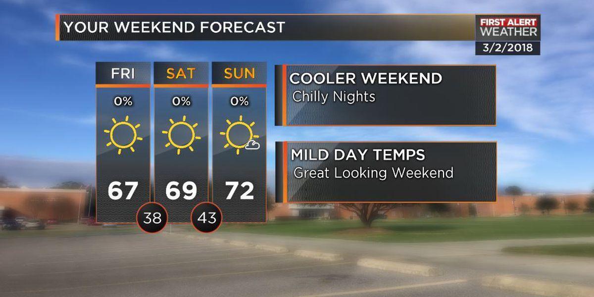 Weekend forecast looking beautiful