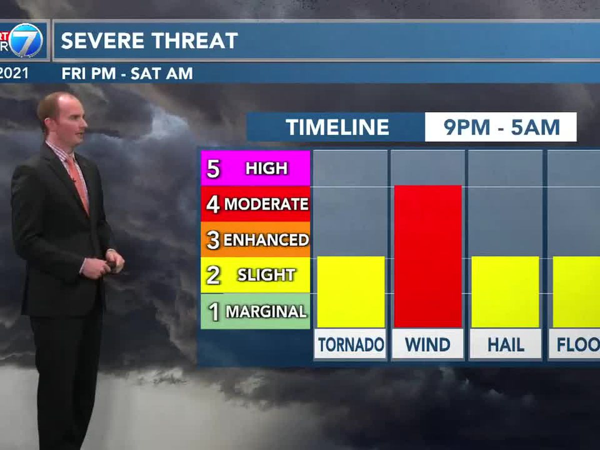 Chance for severe storms Friday night, Saturday morning