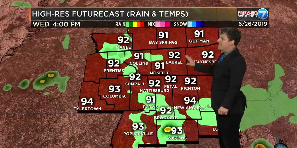 First Alert: Warm Wednesday in store with hit-or-miss showers