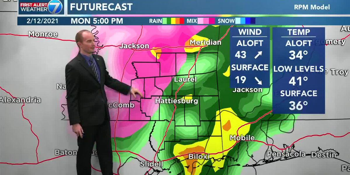 Cold weekend ahead with chance for a few showers