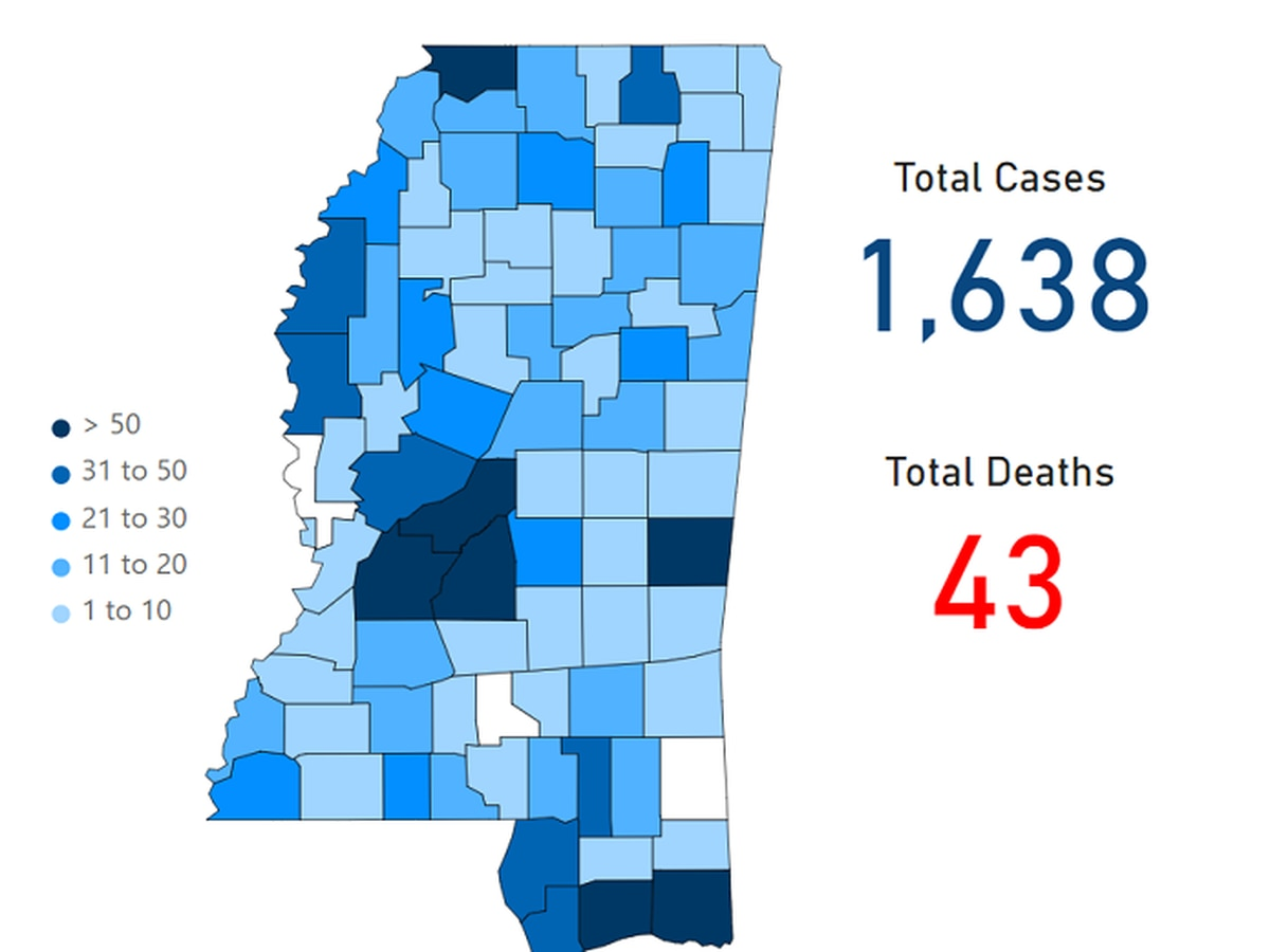 99 COVID-19 cases confirmed in Pine Belt; MS total at 1,638, 43 deaths