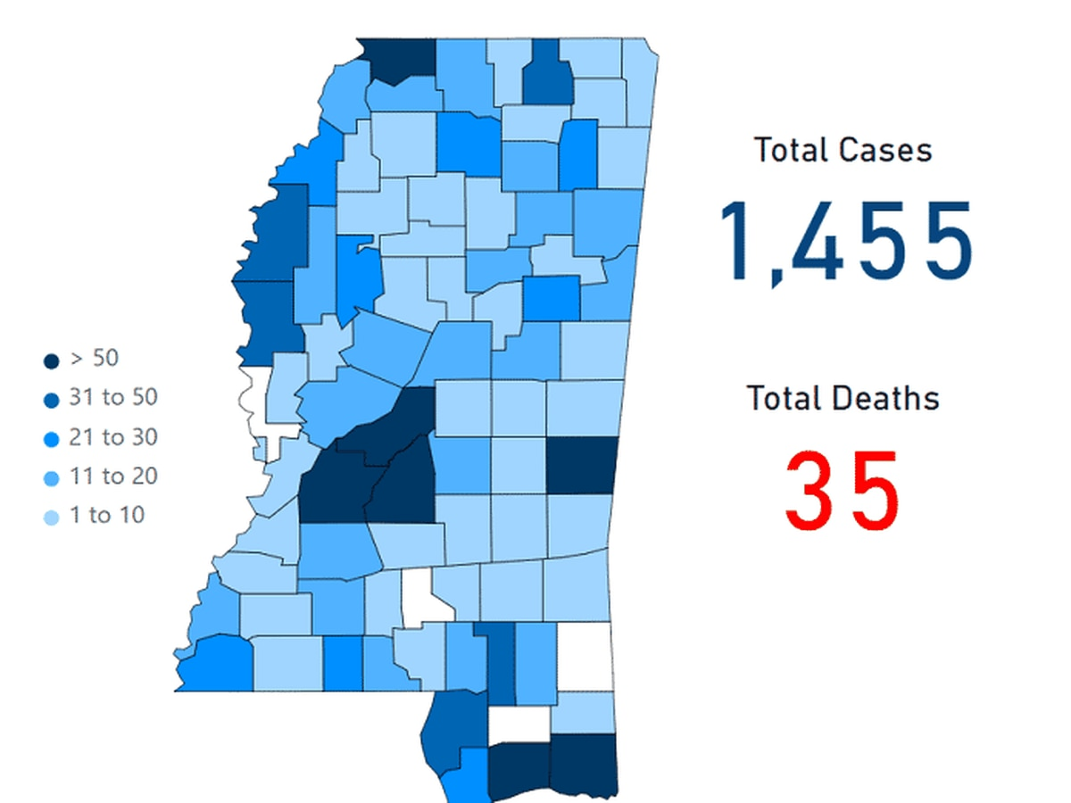 84 confirmed COVID-19 cases reported in Pine Belt; MS total at 1,455, 35 deaths