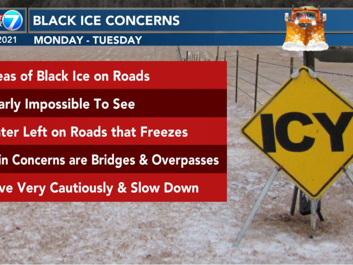 Icy roads already a problem in several Pine Belt counties