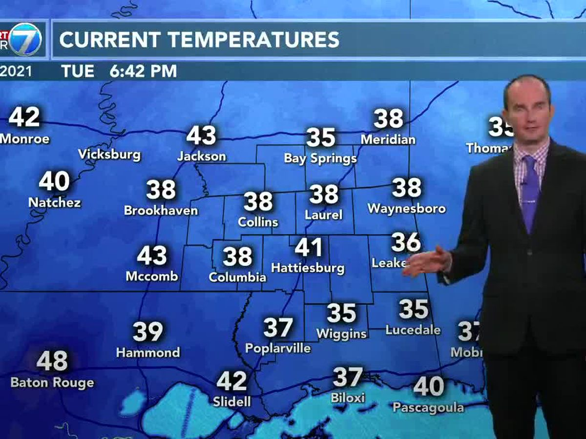 Another cold day Tuesday; Wednesday will be warmer
