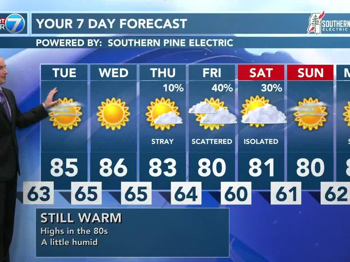 Warm week ahead with rain chances Thursday and Friday