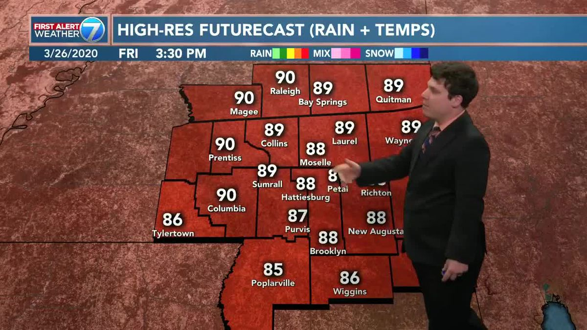 Patrick's Thursday Forecast