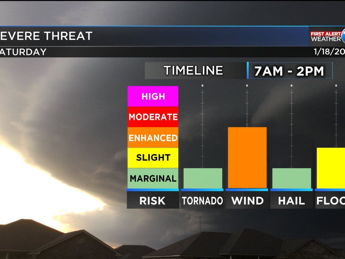 Severe storms possible Saturday morning, followed by much colder air
