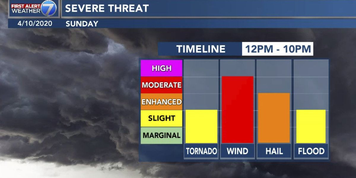Severe weather, tornadoes possible on Sunday