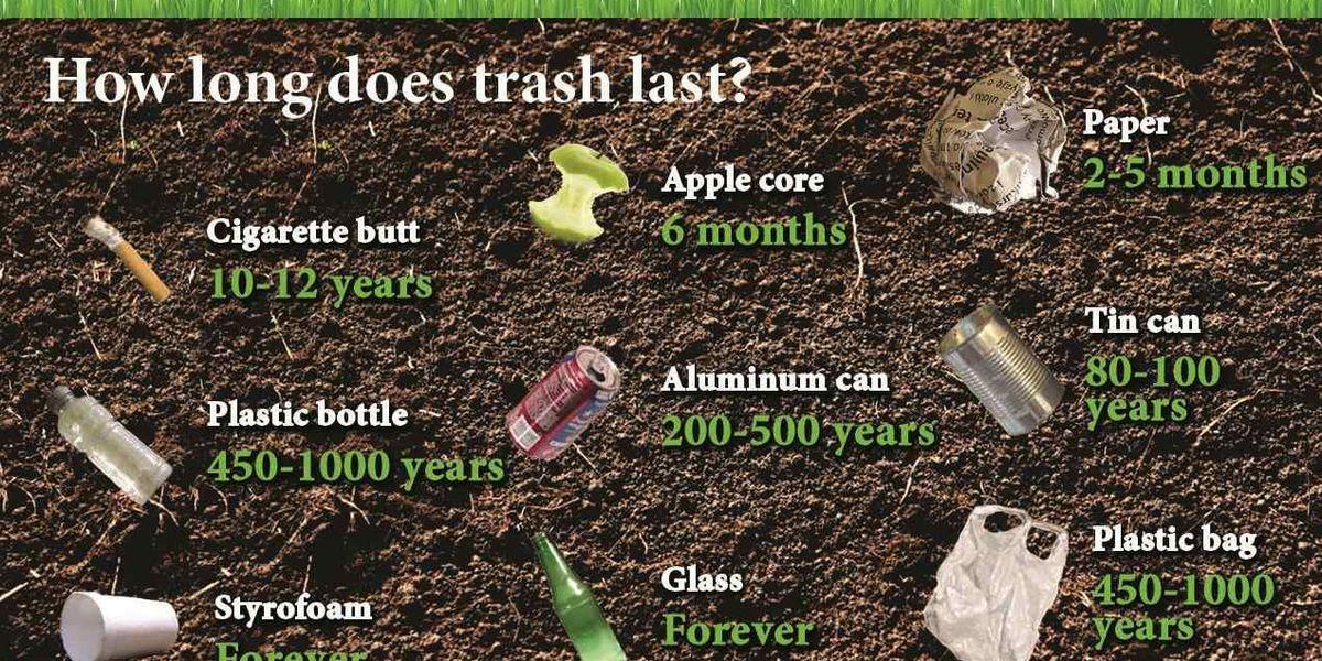 MDOT: Be clean. Don't trash Mississippi.