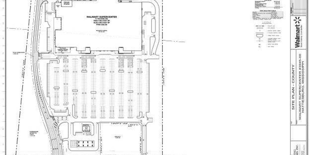 Lamar County Walmart discussion tabled until 2016