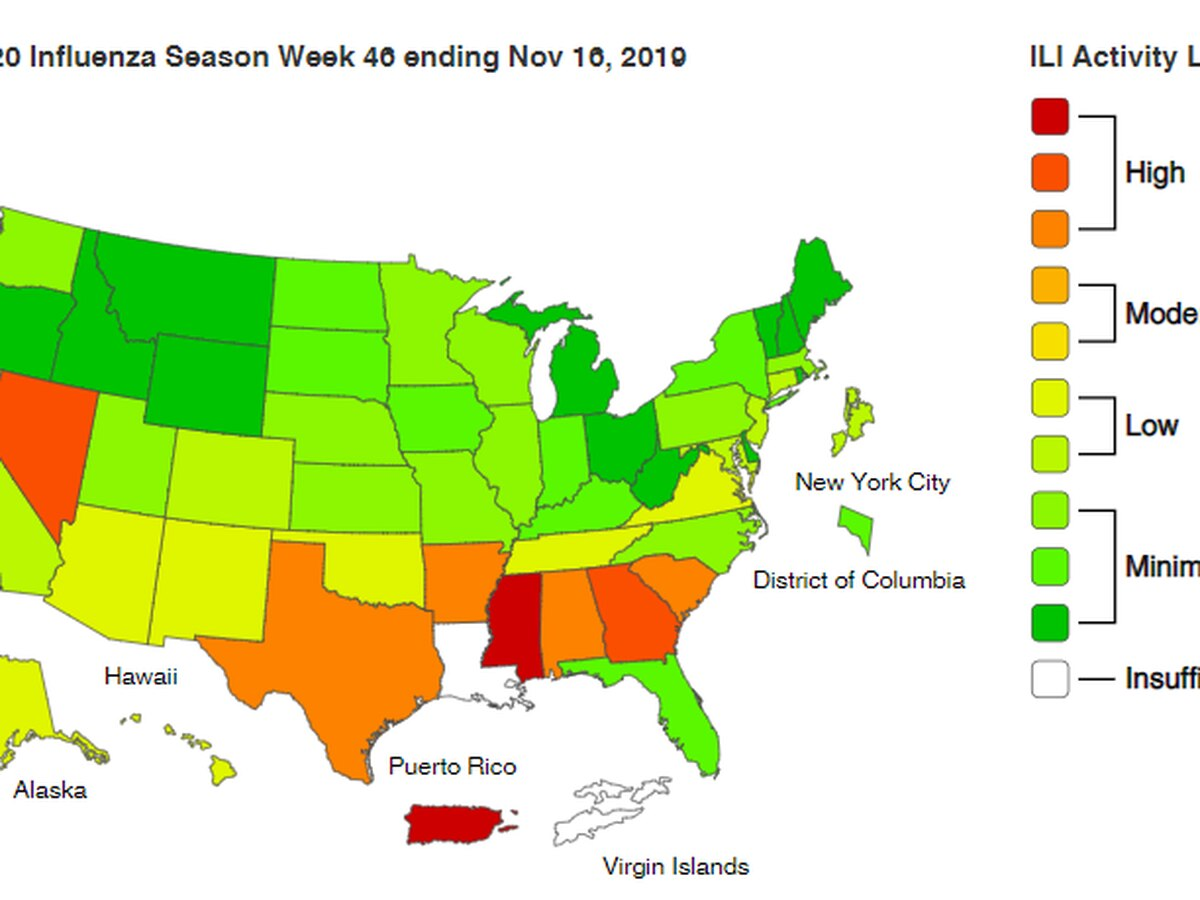 Mississippi has highest flu-like activity in the United States, according to the CDC